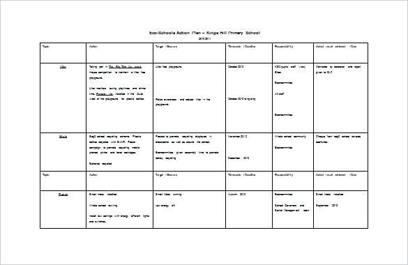 Action Plan Template for Students School Action Plan Template Free Sample Example format