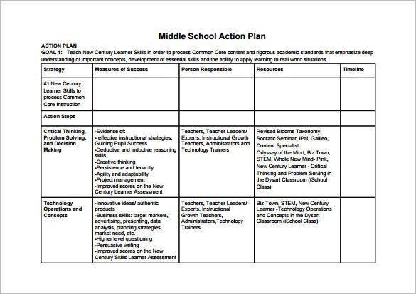 Action Plan Template for Students Template School Action Plan Template 11 Free Sample