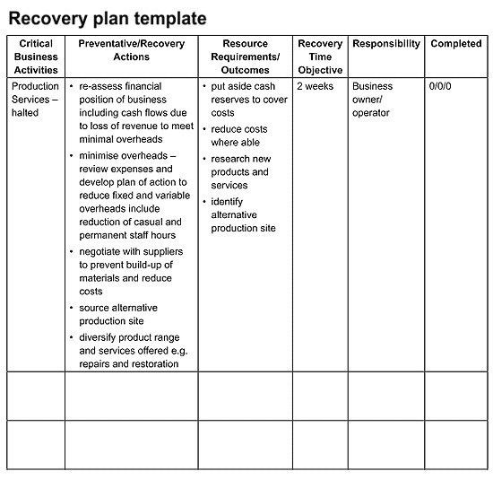 Addiction Recovery Plan Template Pin On Action Plan Template Printable Design