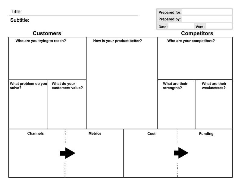 Advertising Plan Template Pin by Patitude On Business Canvas Planning tools