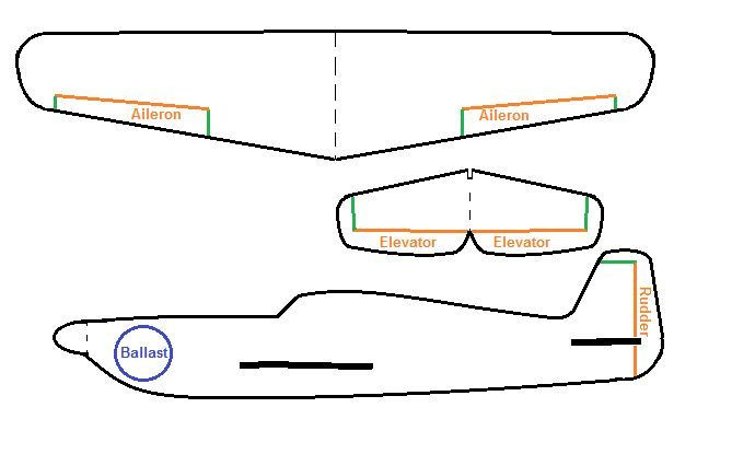 Airplane Template to Cut Out 20 Minute Aeroplane