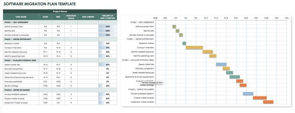 Application Migration Plan Template Application Migration Plan Template New Checklists and tools