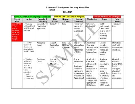 Application Migration Plan Template Image Result for Instructional Coaching Plan Templates