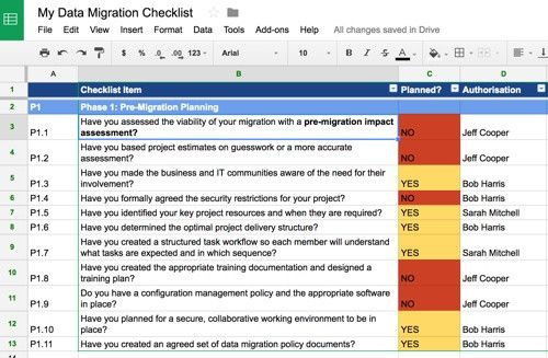 Application Migration Plan Template Pin On Action Plan Template Printable Design
