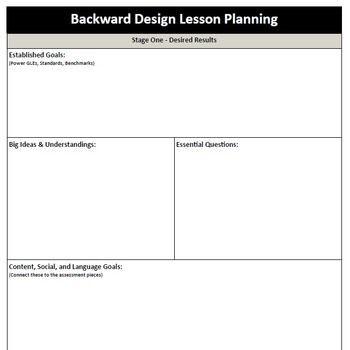 Backward Design Lesson Plan Template Backward Design Ubd Lesson Plan Pdf Template
