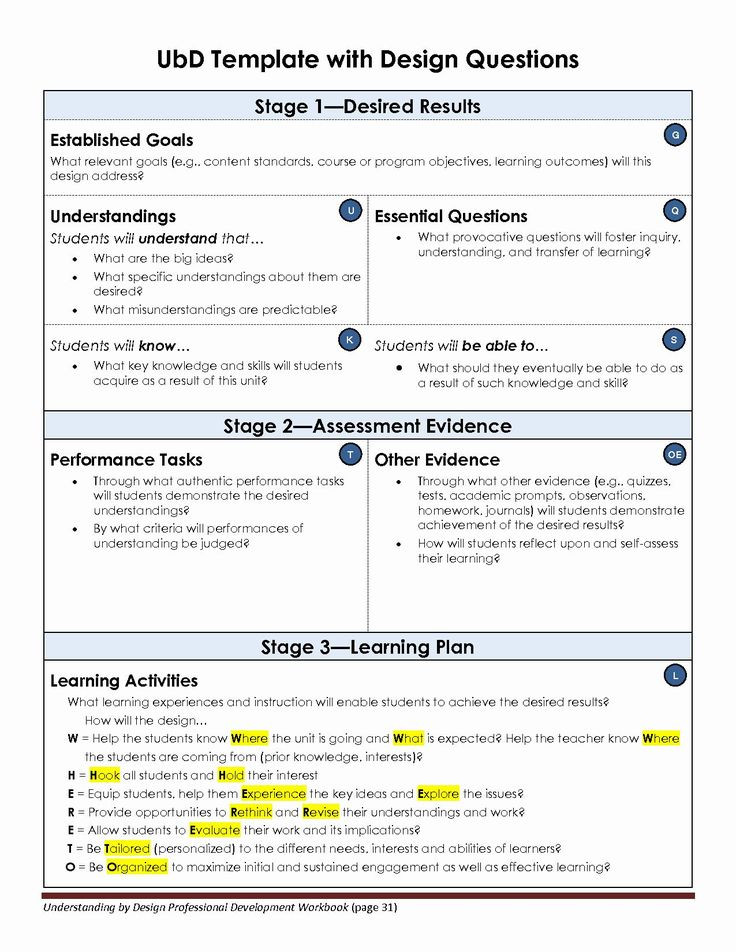 Backward Design Lesson Plan Template Preschool Graduation Discover Backwards Design Unit Plan