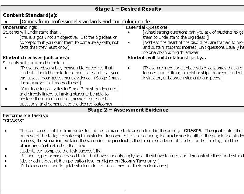 Backward Design Lesson Plan Template Ubd Lesson Plan Template Ubd Lesson Plan