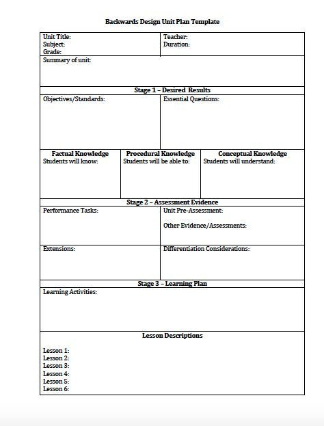 Backwards Design Unit Plan Template Unit Plan and Lesson Plan Templates for Backwards Planning