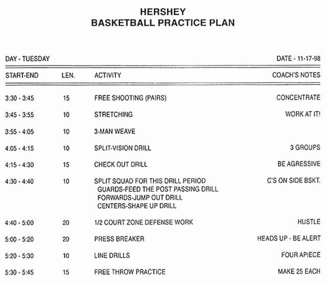 Baseball Practice Plan Template Basketball Practice Schedule Template Inspirational High