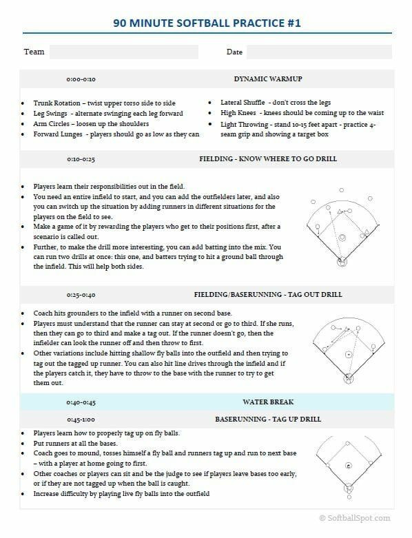 Baseball Practice Plan Template College Baseball Practice Plan Template Elegant Essential