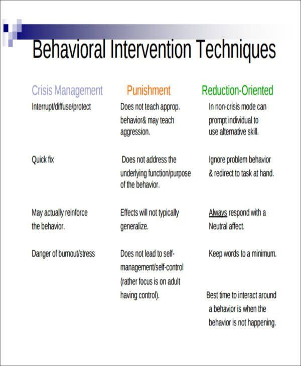 Behavior Intervention Plan Template Behavior Intervention Plan Template Behavior Intervention