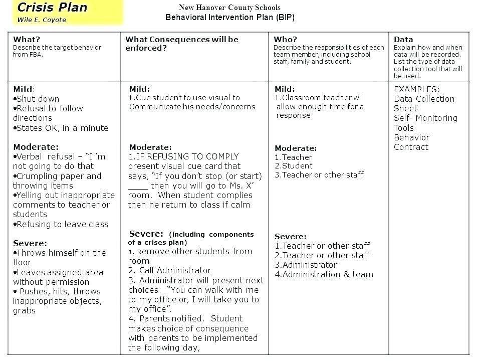Behavior Modification Plan Template Behavior Intervention Plan Template Behavior Modification