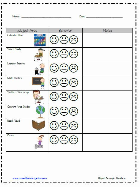 Behavior Modification Plan Template Behavior Modification Plan Template Unique Classroom