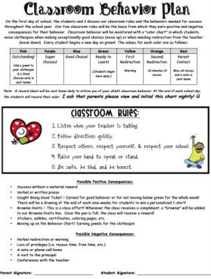 Behavior Plan Template for Elementary Pin On Classroom Labels and Templates