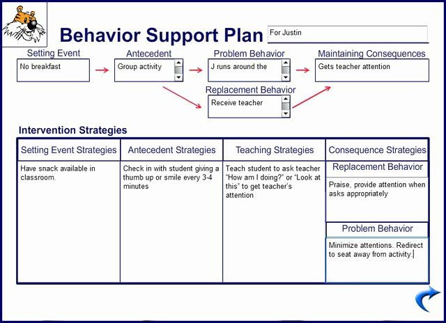 Behavior Plan Template Sample Behavior Intervention Plan New 1000 About