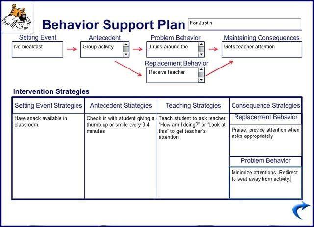 Behavior Support Plan Template Behavior Support Plan Template Awesome 10 Behaviour