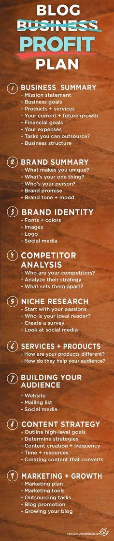 Blog Business Plan Template 10 Business Plan Examples Ideas