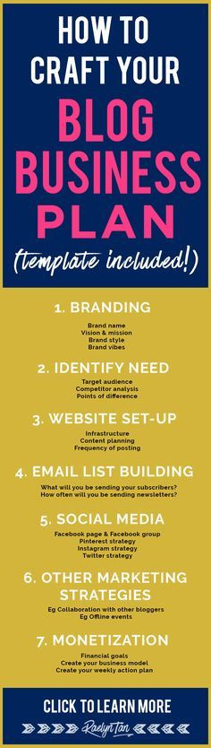 Blog Business Plan Template 700 Business Ideas In 2020