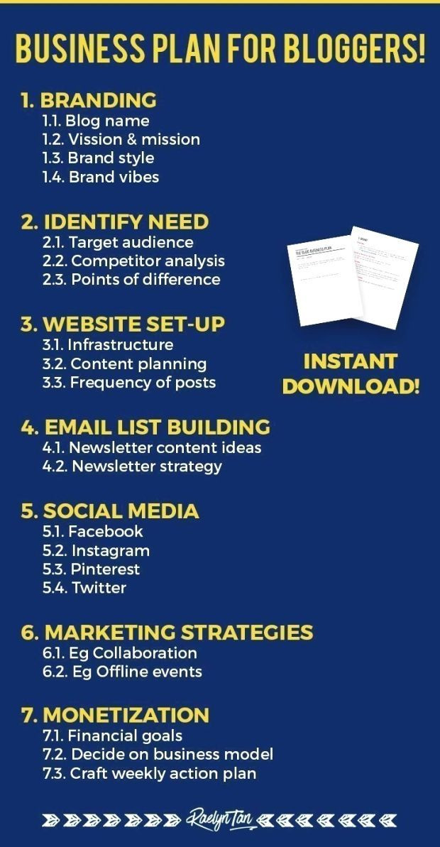 Blog Business Plan Template How to Craft Your Blog Business Plan Template Included
