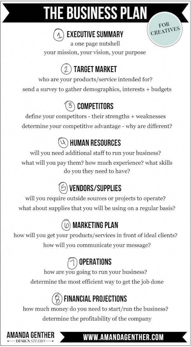 Blog Business Plan Template Impressive Business Plan Template Word Document Nice