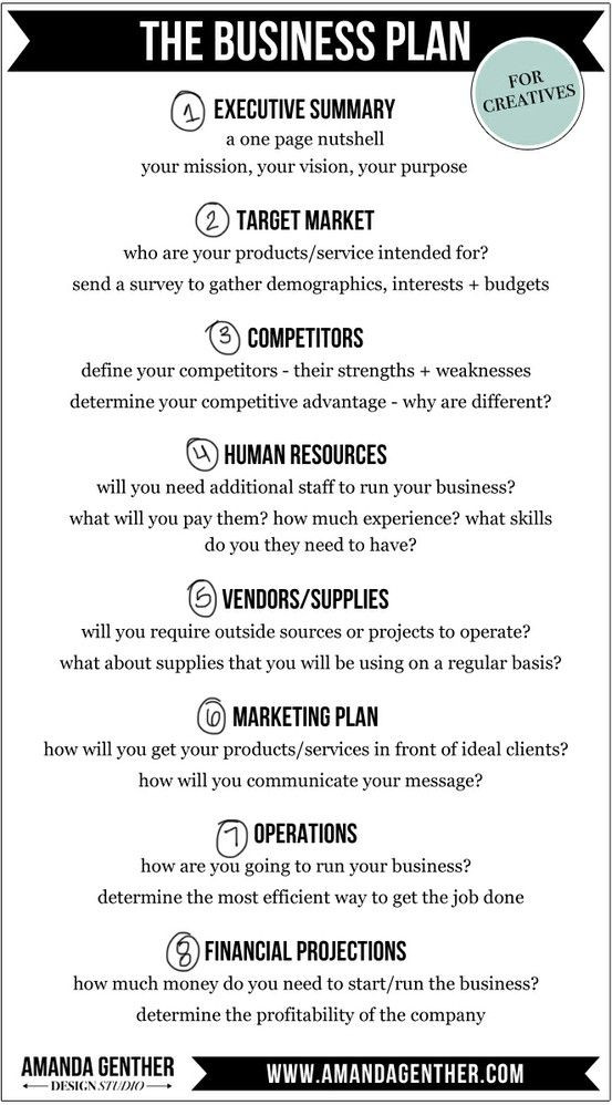 Blog Business Plan Template the Business Plan for Creatives by Muhammad8