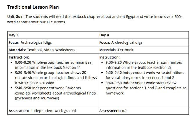 Bloom Taxonomy Lesson Plan Template Bloom Taxonomy Lesson Plan Template Elegant Revised Bloom