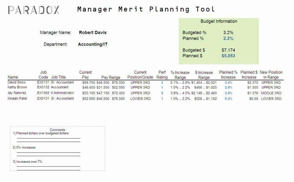 Bonus Plan Template Bonus Plan Template Excel Lovely Employee Bonus Spreadsheet