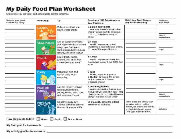 Boy Scout Meal Planning Template Pin by Teaching Scouter On Cooking Merit Badge