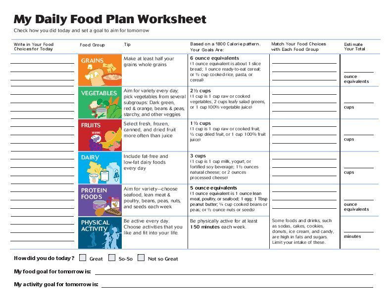 Boy Scout Meal Planning Template Worksheet 1800 Calories 18 Plus Years Old