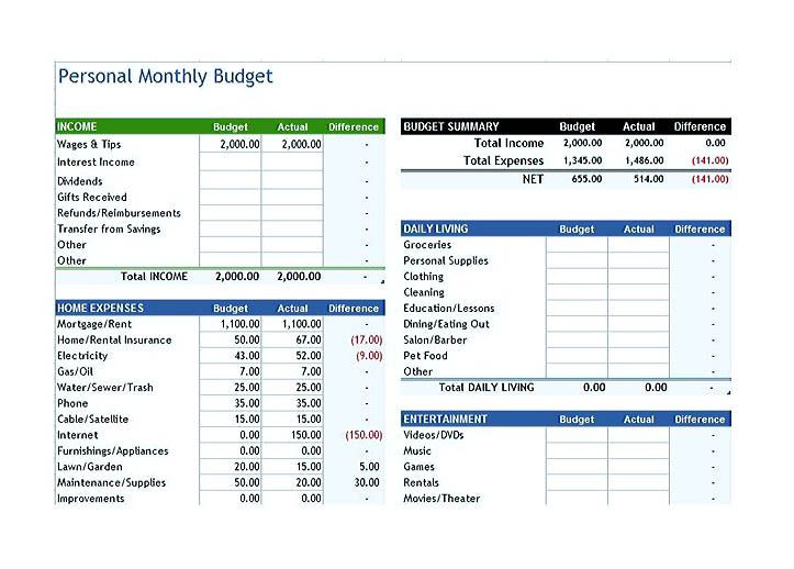 Budget Planner Template Pin On Bulletins