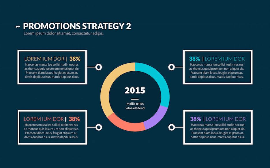 Business Plan Powerpoint Template Free Business Plan Template Powerpoint Beautiful Business Plan
