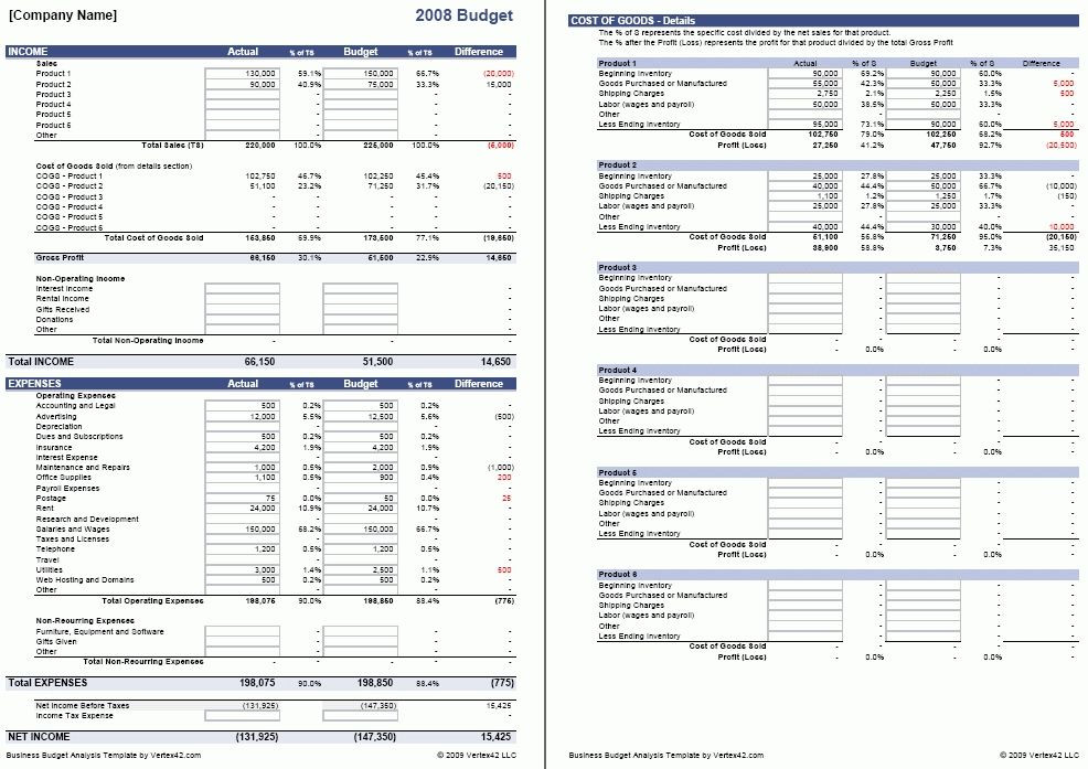Business Plan Template Excel Business Bud Template for Excel Bud Your Business