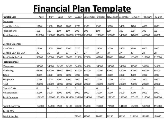 Business Plan Template Excel Work Plan Template Excel