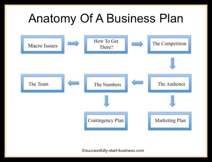 Business Plan Template for Kids Printable Sample Business Plan Template form