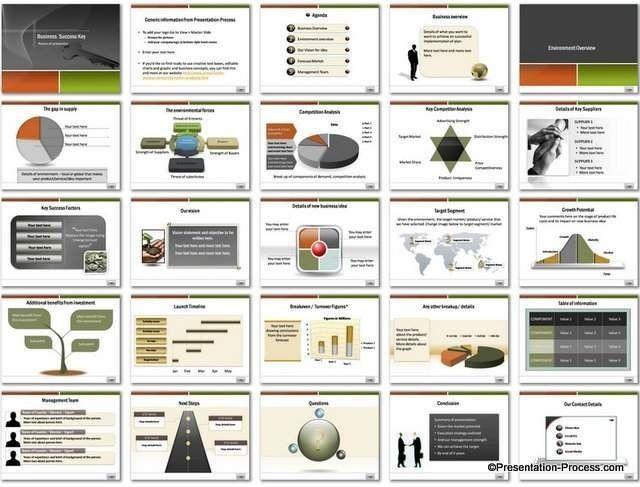 Business Plan Template Powerpoint Business Proposal Template Powerpoint Sample Business