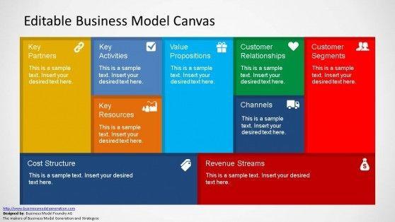 Business Plan Template Powerpoint Editable Business Model Canvas Powerpoint Template In 2020