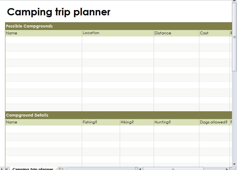 Campground Business Plan Template Campground Business Plan Template New Camping Trip Planner