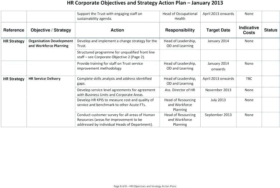 Capacity Planning Template Example 26 Resource Capacity Plan Template Resource Planning