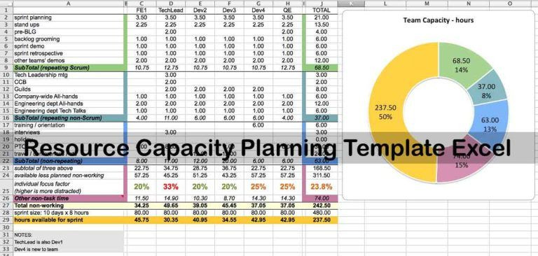 Capacity Planning Template Example Resource Capacity Planning Template Excel
