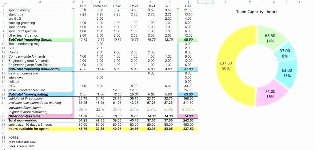 Capacity Planning Template Excel Workforce Planning Template Excel Elegant Workforce Planning