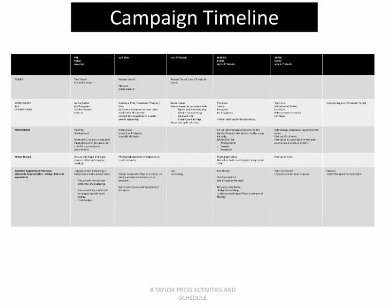 Capital Campaign Communications Plan Template 20 Pr Timeline Template Preparation and Planning Of Dobleas