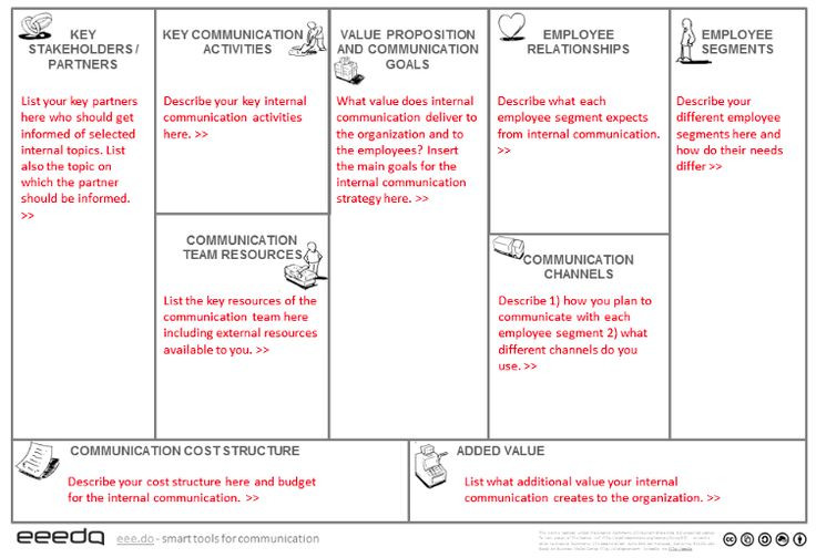 Capital Campaign Communications Plan Template Pin On Ux Process Models & Other Diagrams