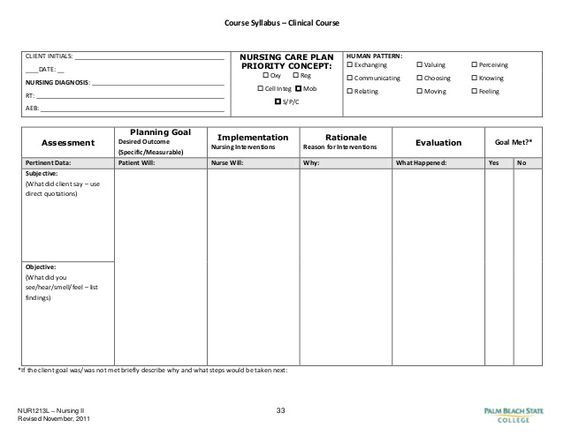Case Management Care Plan Template Blank Nursing Care Plan Templates Google Search