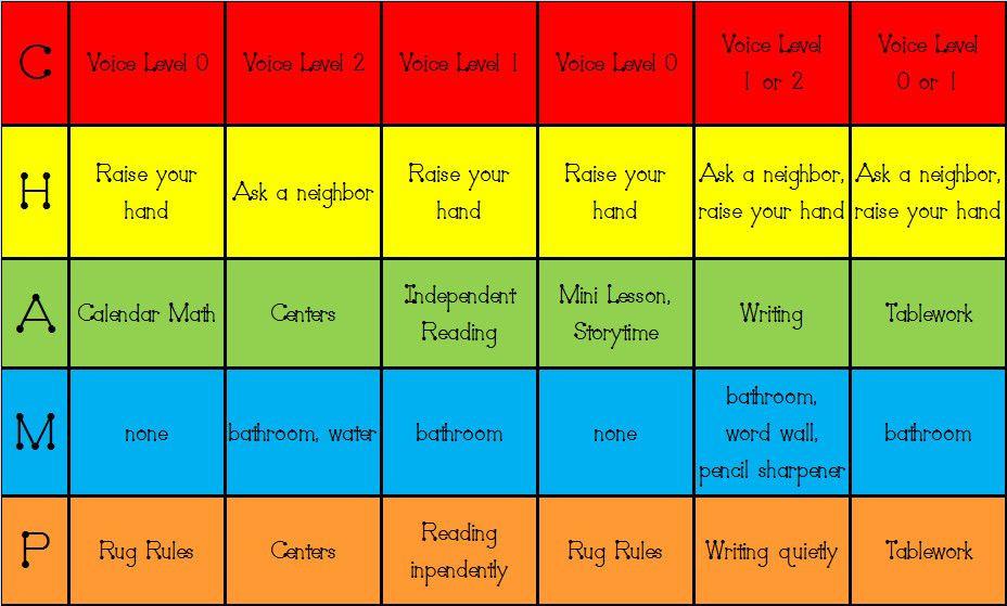 Champs Classroom Management Plan Template Champs Classroom Management Plan Template Inspirational Miss
