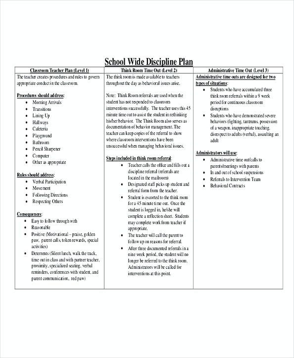 Classroom Management Plan Template 43 Download Free Classroom Management Plan Templates Check
