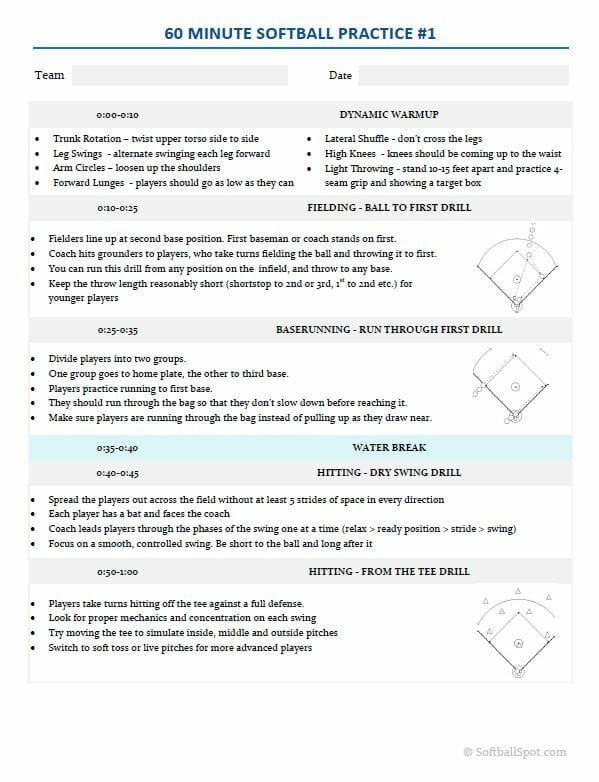 College Baseball Practice Plan Template Coaching softball is One Of the Most Fun and Rewarding