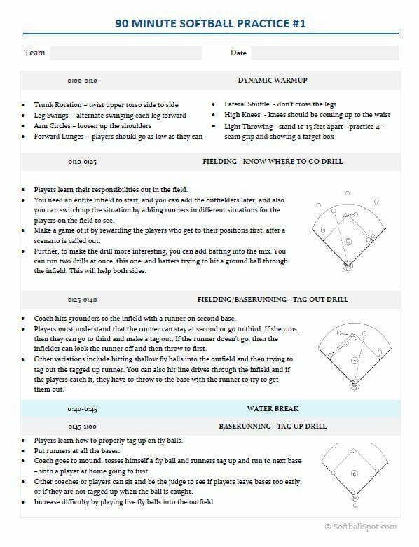 College Baseball Practice Plan Template College Baseball Practice Plan Template Elegant Essential