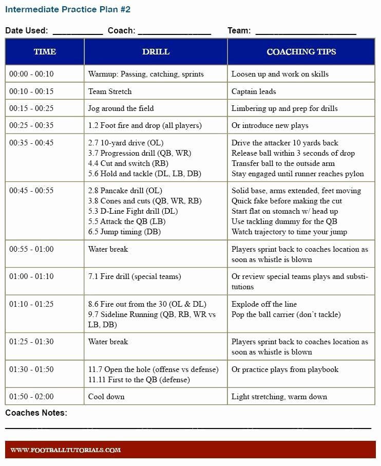 College Baseball Practice Plan Template Pin On Example Plans Template
