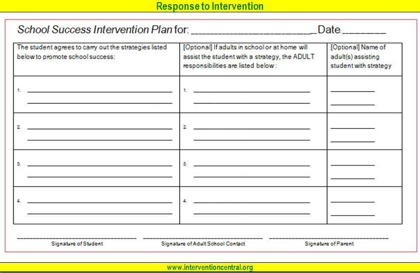 College Student Success Plan Template College Student Success Plan Template Lovely Student Success