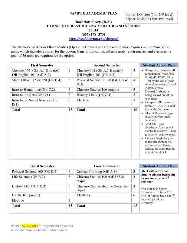 College Student Success Plan Template College Student Success Plan Template Luxury Sample Study